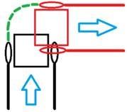 Roboti pööramise illustreeriv näide